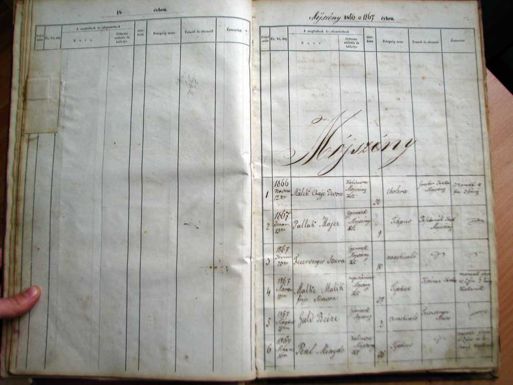 The Máramaros County Jewish Records Indexing Project