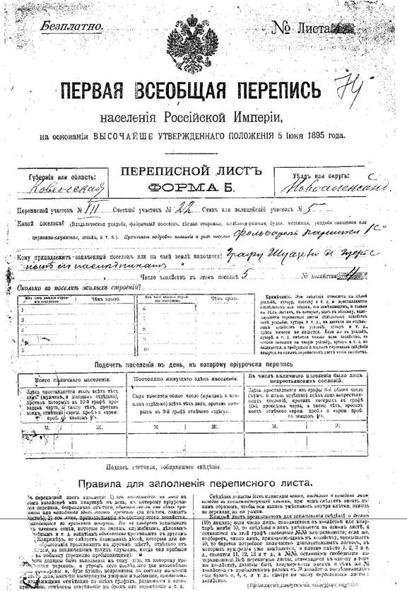 Lithuania 1897 Census Database