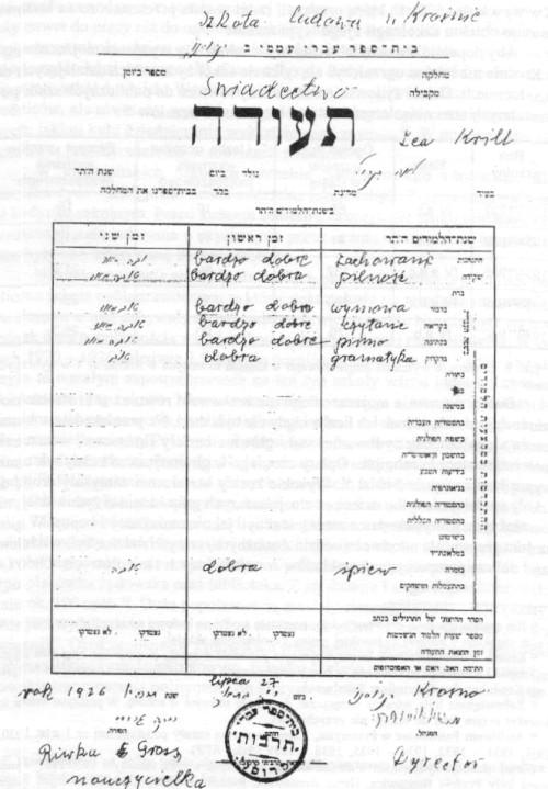 żydowska matchmaking micwa krewetki z cyrkonią